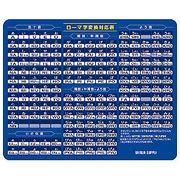 MPD-OP17RL7BL サンワサプライ マウスパッド ローマ字、大、ブルー