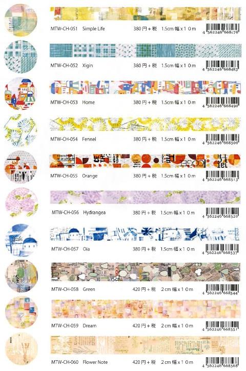 ROUNDTOP 小徑文化×夏米花園Vol.5
